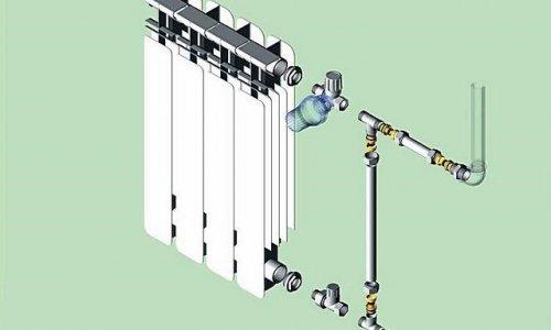 Радиаторы отопления: алюминиевые, биметалические или металические